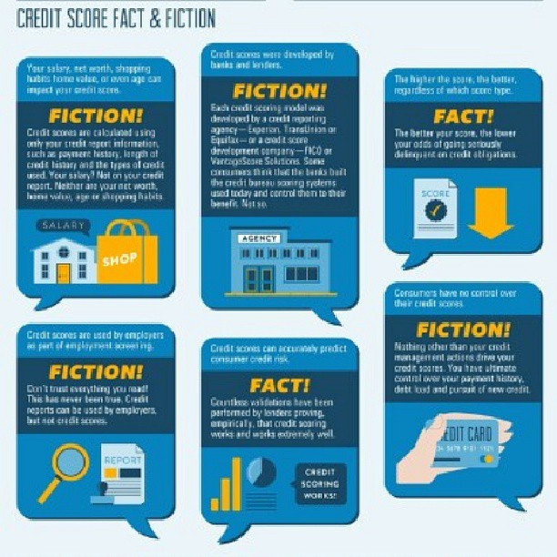 Great #infographic from the folks #creditsesame - #Creditscore fact vs fiction.